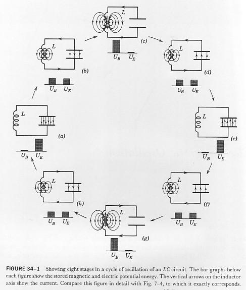in the abbreviation  u0026quot lc u0026quot  below   u0026 39 l u0026 39  stands for inductance  and  u0026 39 c u0026 39  standsfor capacitance